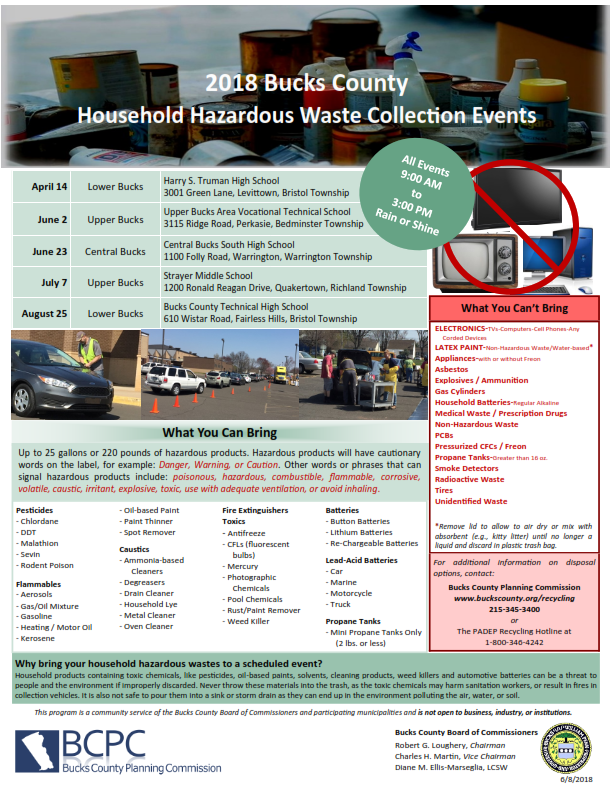2018 Bucks County Household Hazardous Waste Collection Events